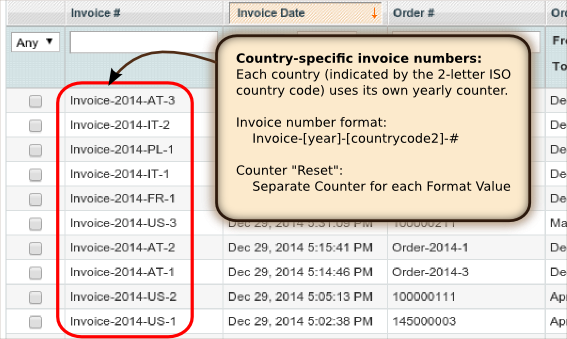 OpenTools Magento Ordernumber NumbersPerCountry annotated