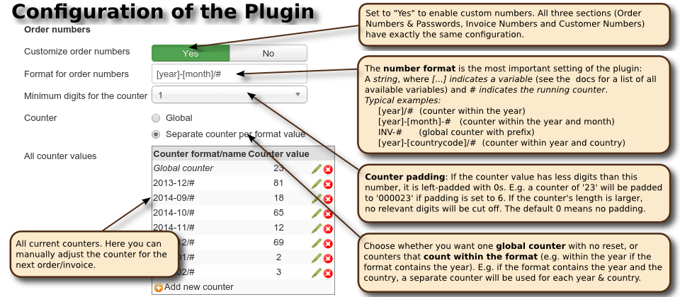 opentools virtuemart ordernumber settings annotated